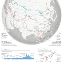 China – Rail: High-speed rail vision